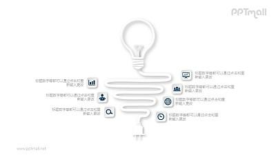 有插头和电线的节能灯泡PPT素材图示下载