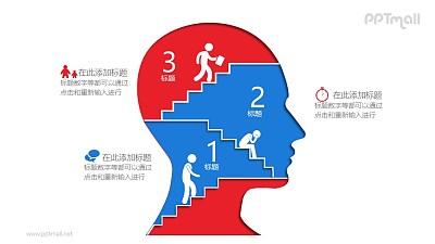 思维升级的3步骤PPT素材图示下载