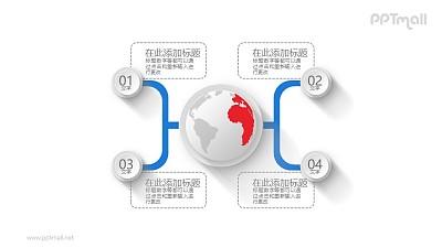 国际化四部分解析PPT素材图示下载