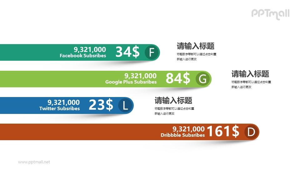 不同长度柱形表示不同金额的PPT图示下载