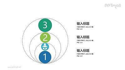 三环包含与被包含PPT图示下载
