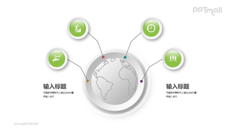 世界地图/地球引申出来四个圈圈的PPT图示下载