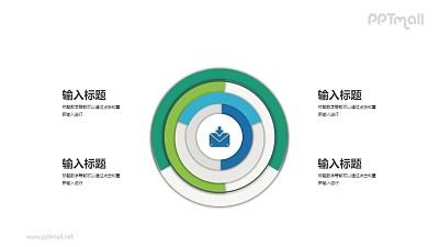 多层圆环图/饼图PPT图示下载