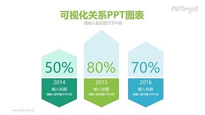 三部分数字展示PPT模板图示下载