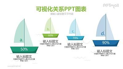 带不同数据的帆船PPT数据图示下载