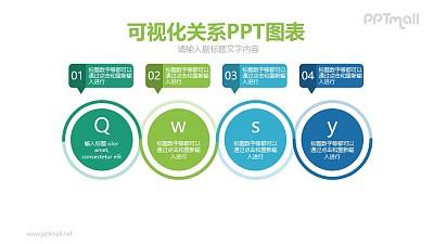 四部分圆形可视并列关系PPT模板图示下载