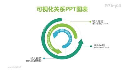 三个不同大小的螺旋箭头PPT模板图示下载
