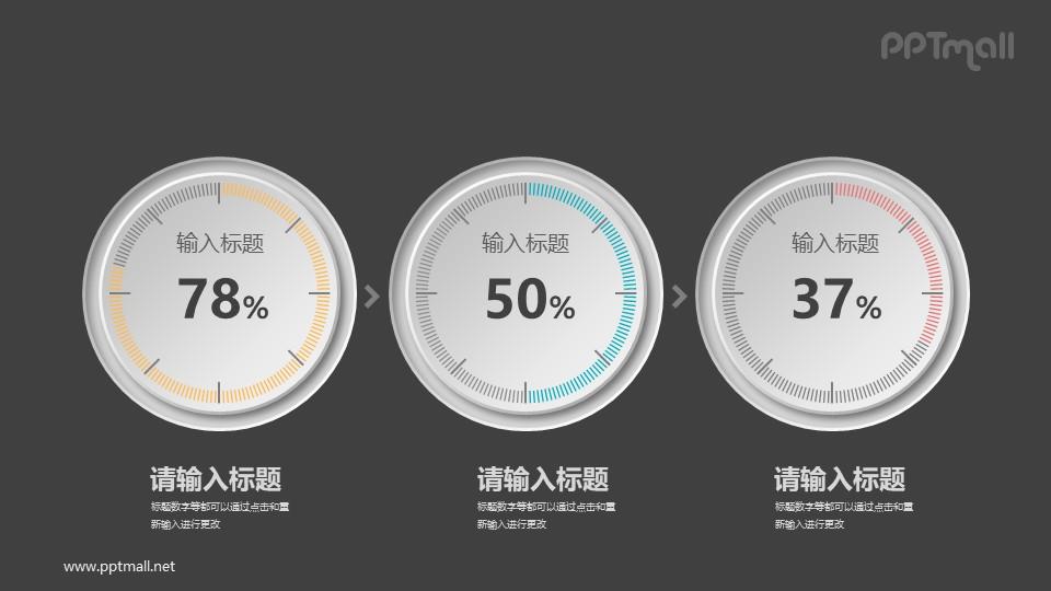 不同读数的时钟仪表盘PPT数据图表素材下载