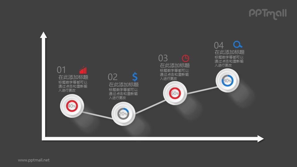 可视化折线图PPT图表素材下载
