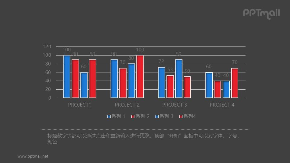 双色柱状图PPT图表素材下载