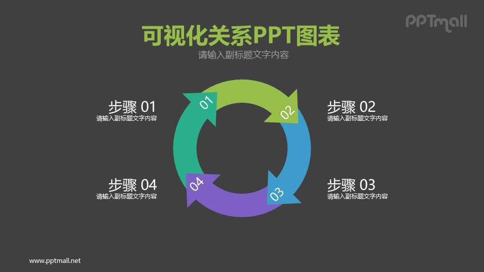 四部分递进循环关系PPT模板图示下载