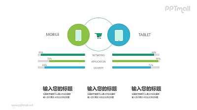 智能设备数据对比分析PPT素材下载
