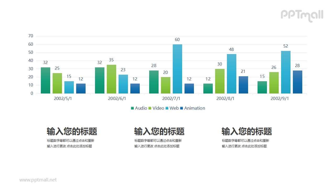 四系列五个年份对比的柱状图PPT素材下载