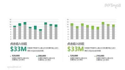 2组柱状图数据对比PPT图表素材下载
