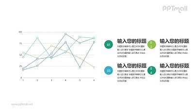 4组折线图组合PPT素材图表下载