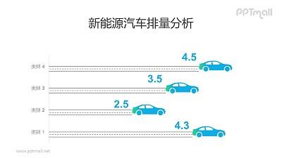 新能源汽车用电量/油耗条形图PPT模板素材下载