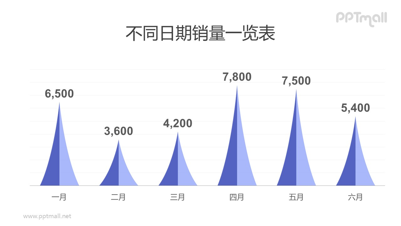 山峰装紫色的柱状图PPT数据图表模板素材下载