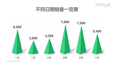 立体低面山峰形状的柱状图PPT模板素材下载