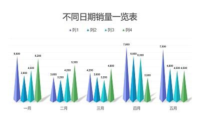 多彩色的山峰组合图PPT柱状图模板素材下载(数据可编辑)