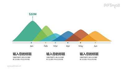 年度总结时间轴PPT模板图示下载