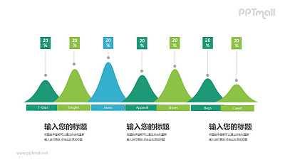 山峰样式账单占比面积图PPT模板图示下载