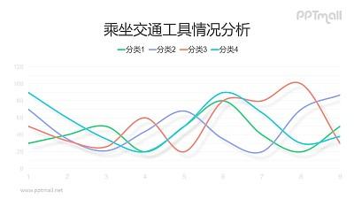 四条彩色的平滑折线图PPT素材下载