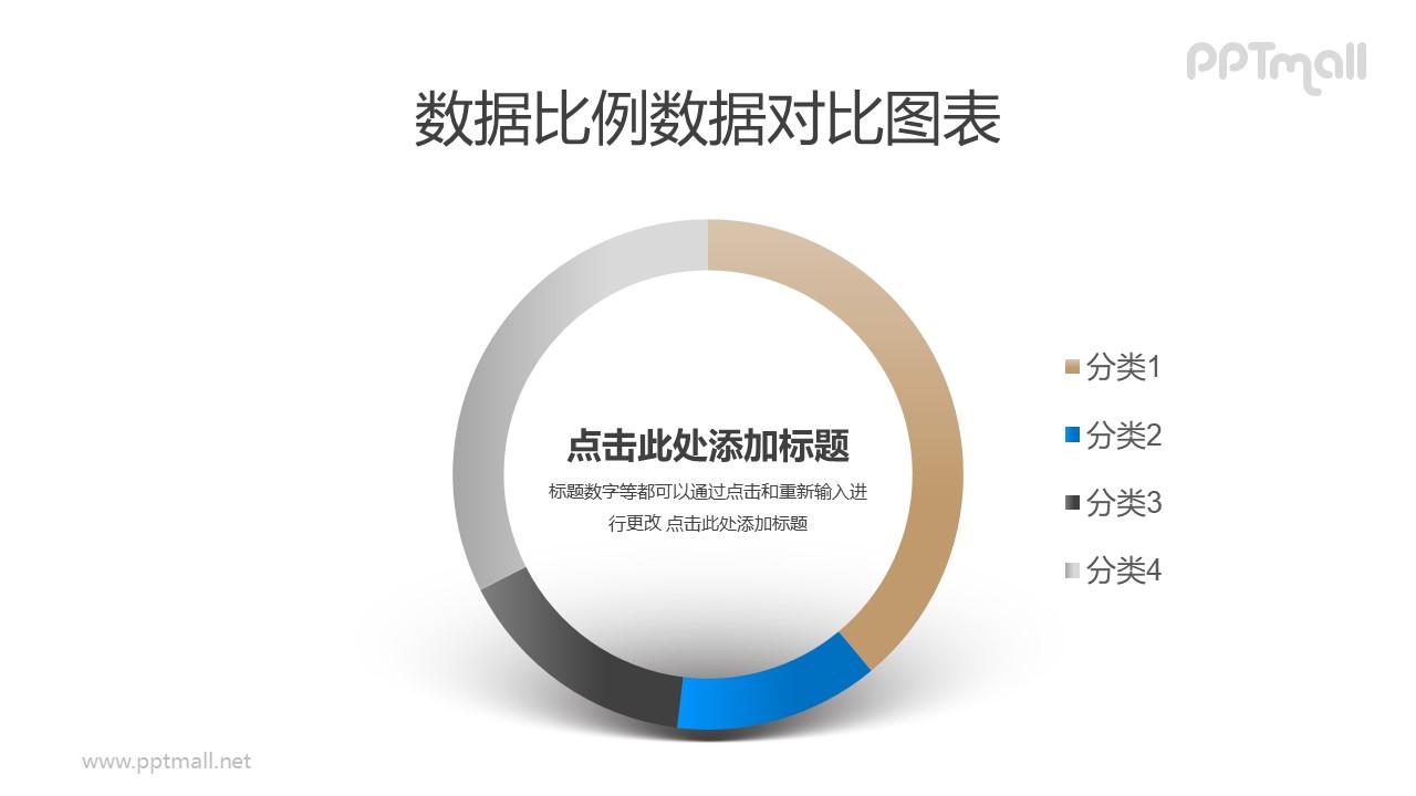 微立体风格的圆环图/饼图PPT素材下载