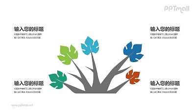 多彩的植物4部分文本说明PPT模板图示下载