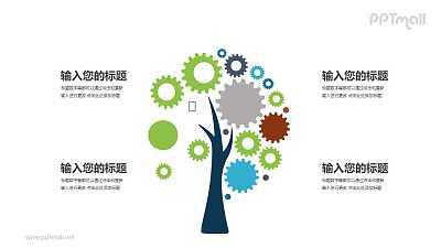一棵树上长着齿轮形状的树叶文本说明PPT模板图示下载