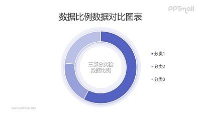 紫色商务圆环图PPT素材下载