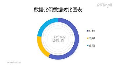 三部分简约商务风格的圆环图PPT素材下载