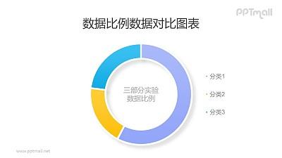 清新淡雅的数据可编辑圆环图PPT素材下载