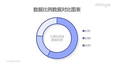 三部分紫色卡通风圆环图PPT素材下载