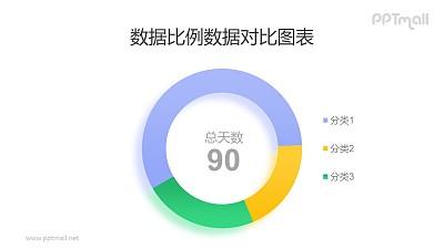 UI风格的数据可编辑圆环图PPT素材下载