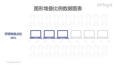 电脑客户端创意条形图PPT数据模板素材下载