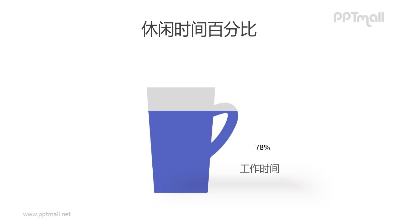 休闲时间百分比创意柱状图PPT数据模板素材下载