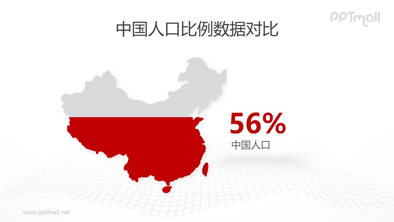 中国地图数据百分比PPT数据模板素材下载