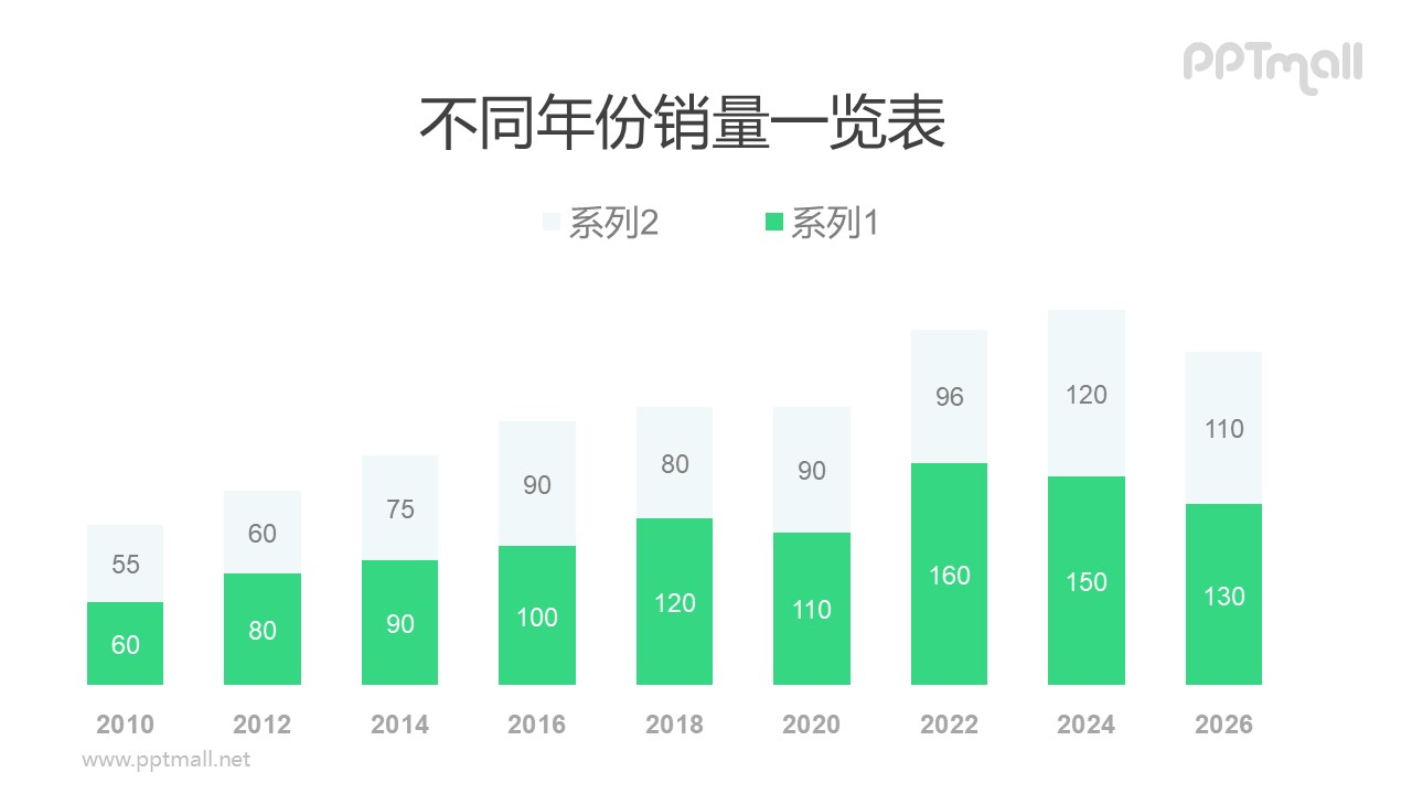 清新商务感十足的绿色柱状图PPT数据模板素材下载