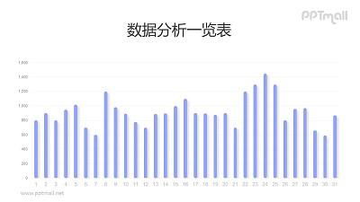 紫色的31天多数据柱状图PPT数据模板素材下载