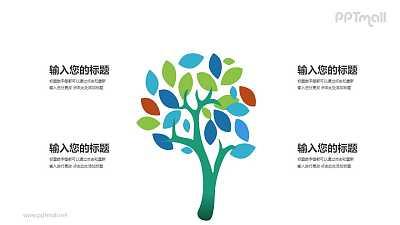 多彩的树四部分要点说明PPT模板图示下载