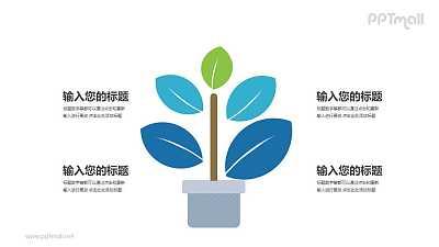 盆栽里的小树苗四部分文本说明PPT模板图示下载