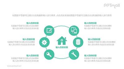 绿色六组图标总分关系文本说明PPT模板图示下载