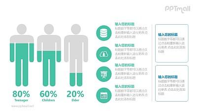 三种年龄段的人对比分析PPT模板图示下载