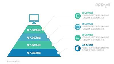 底部是电脑图标的金字塔层次关系PPT模板图示下载