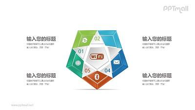 WiFi五边形5部分总分关系PPT模板图示下载