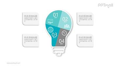 四部分色块拼接成的灯泡文本说明PPT模板图示下载