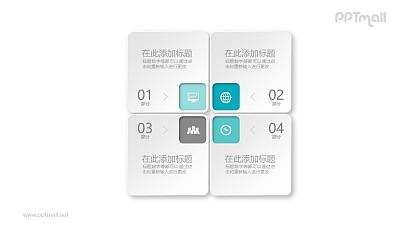四个方形拼接文本说明PPT模板图示下载