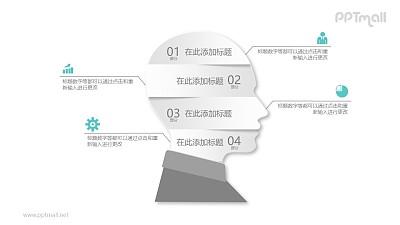 人物头像四部分目录PPT模板图示下载