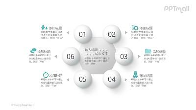 六个角为圆球的六边形总分关系PPT模板图示下载