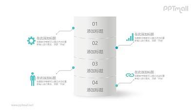 分为四部分的圆柱文本说明PPT模板图示下载